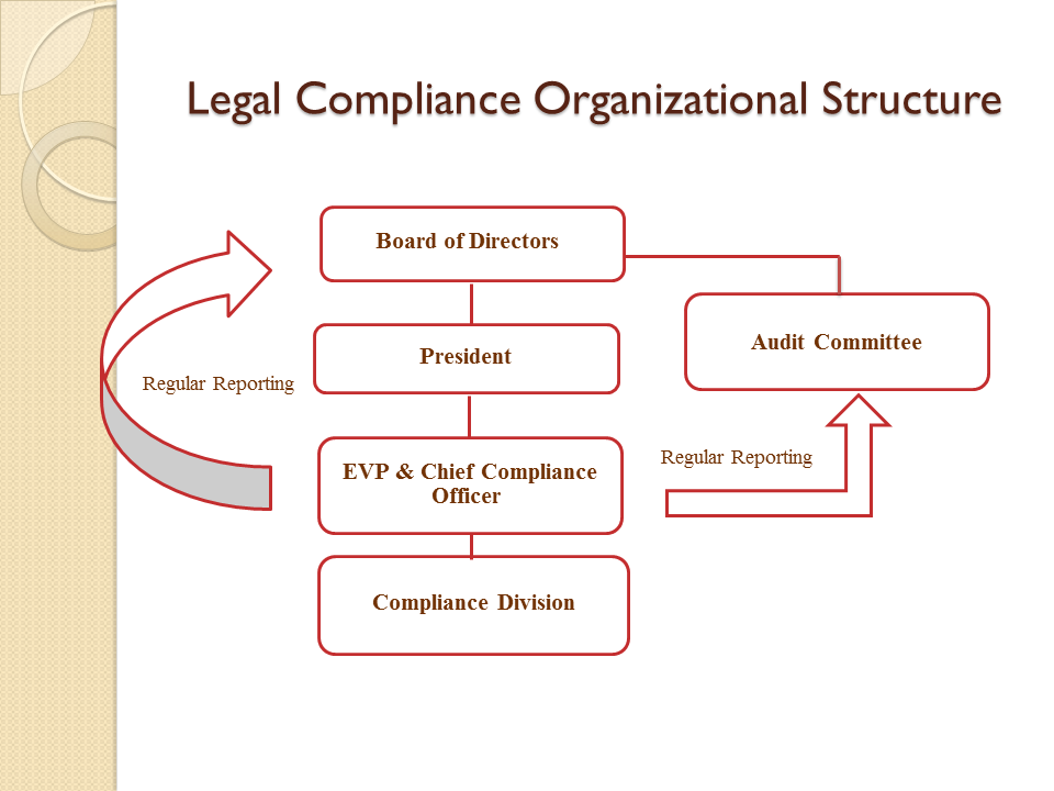 framework of legal compliance
