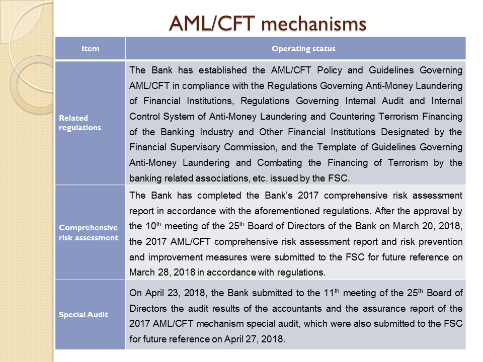 AML/CFT mechanisms