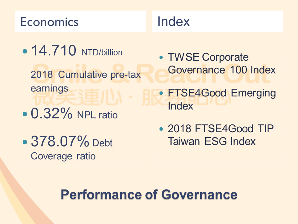 performance of governance